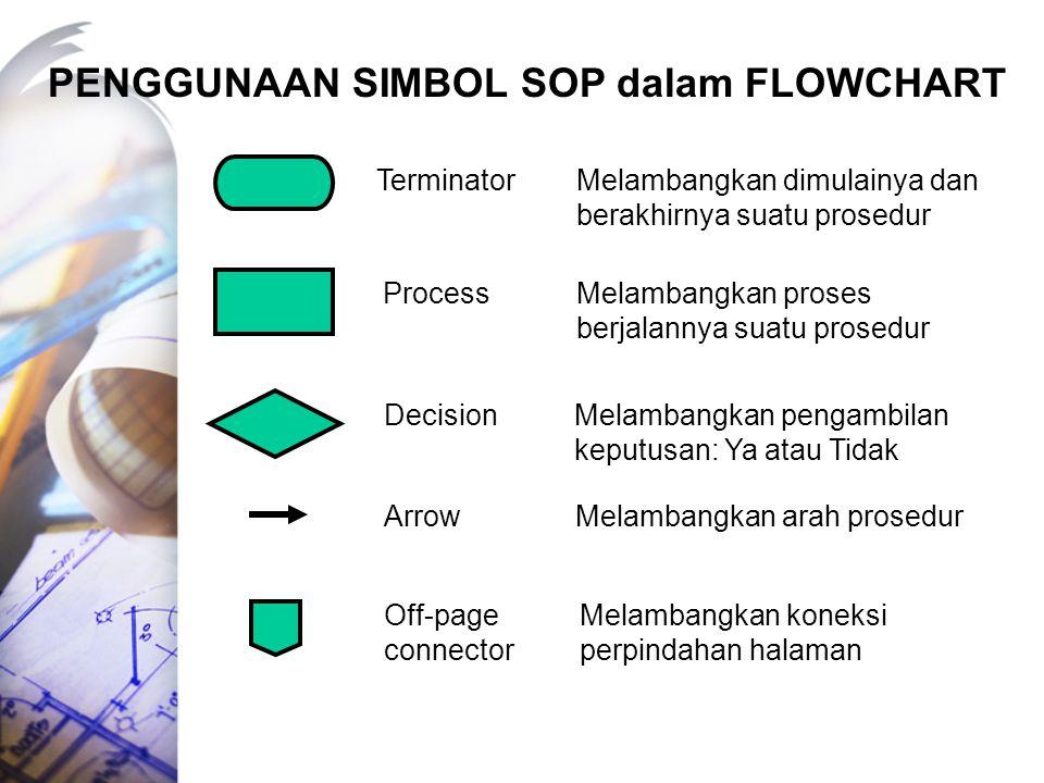 PENGGUNAAN SIMBOL SOP dalam FLOWCHART