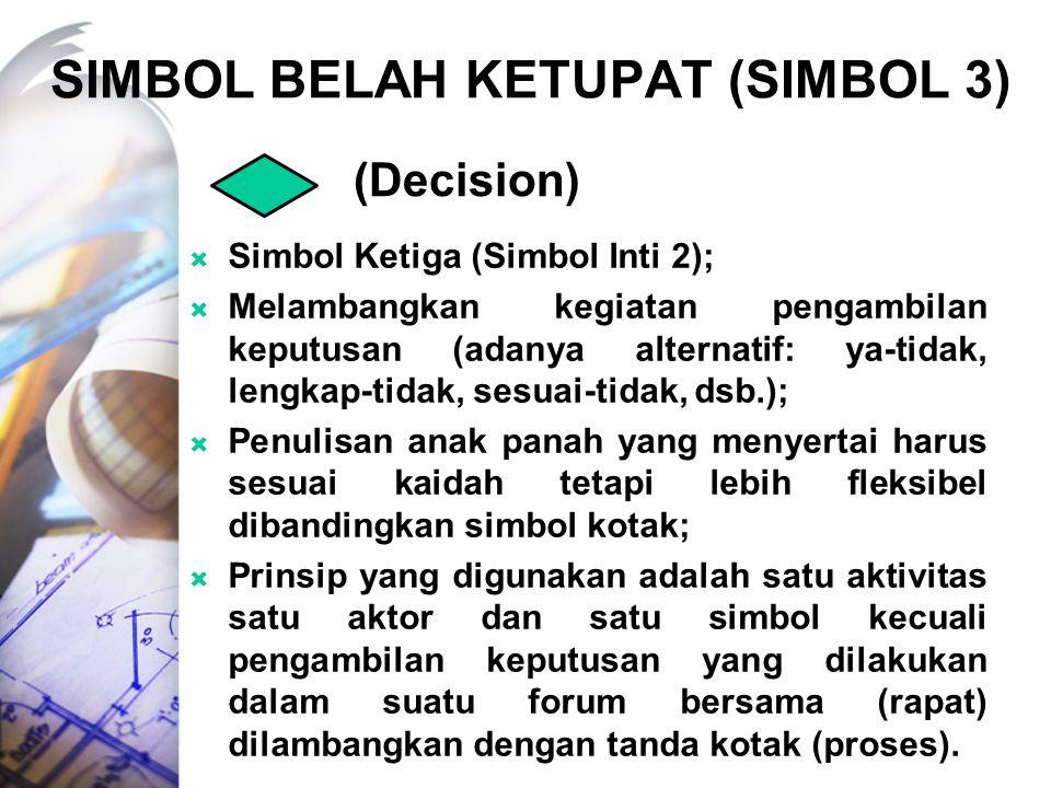 SIMBOL BELAH KETUPAT (SIMBOL 3)