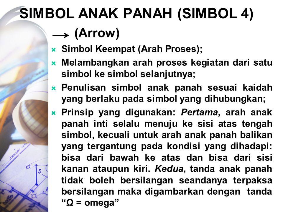 SIMBOL ANAK PANAH (SIMBOL 4)