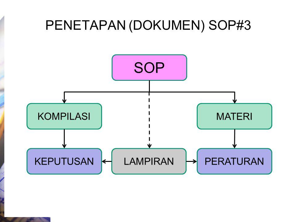 PENETAPAN (DOKUMEN) SOP#3
