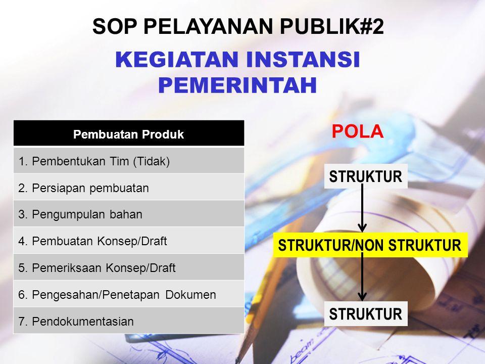 Sop pelayanan publik#2 KEGIATAN INSTANSI PEMERINTAH POLA STRUKTUR