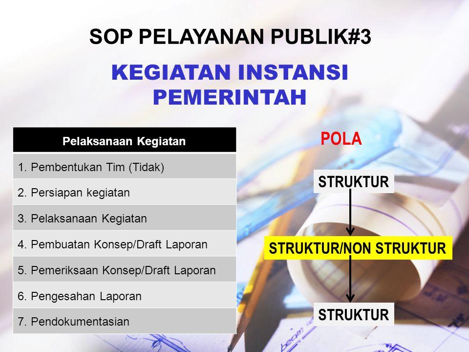 Sop pelayanan publik#3 KEGIATAN INSTANSI PEMERINTAH POLA STRUKTUR