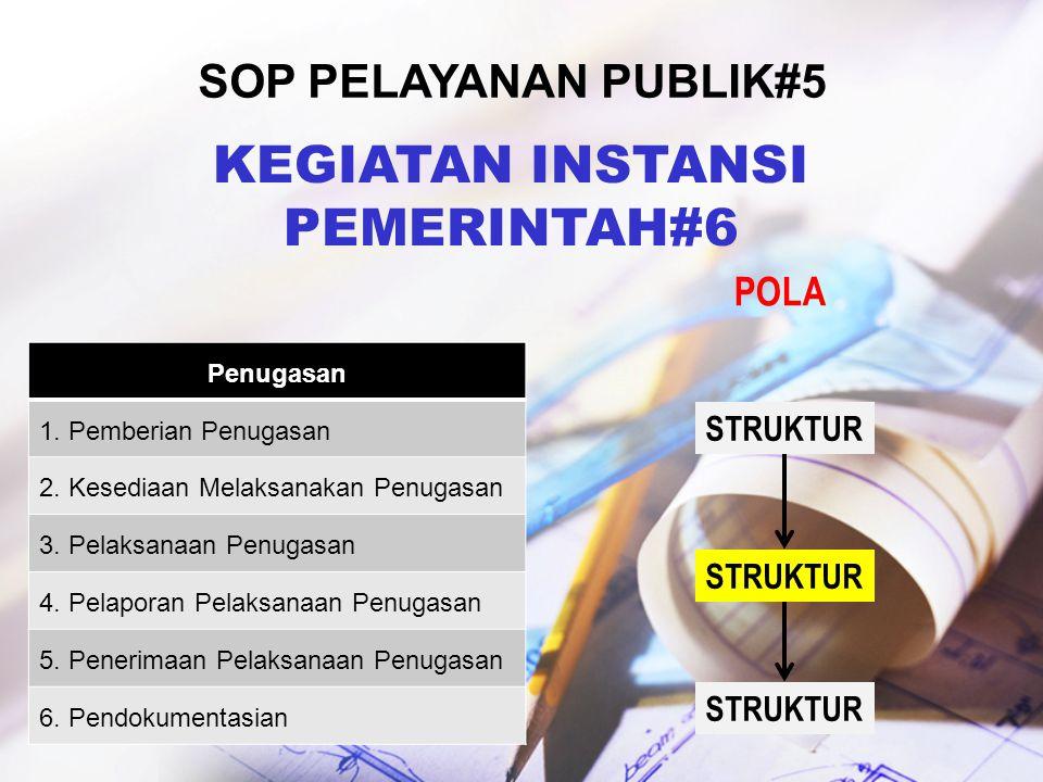 KEGIATAN INSTANSI PEMERINTAH#6 Sop pelayanan publik#5 POLA STRUKTUR