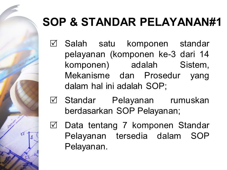 SOP & STANDAR Pelayanan#1