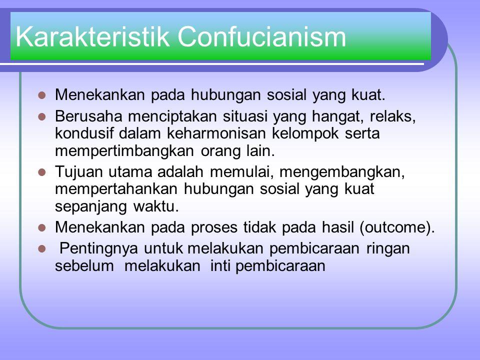 Karakteristik Confucianism