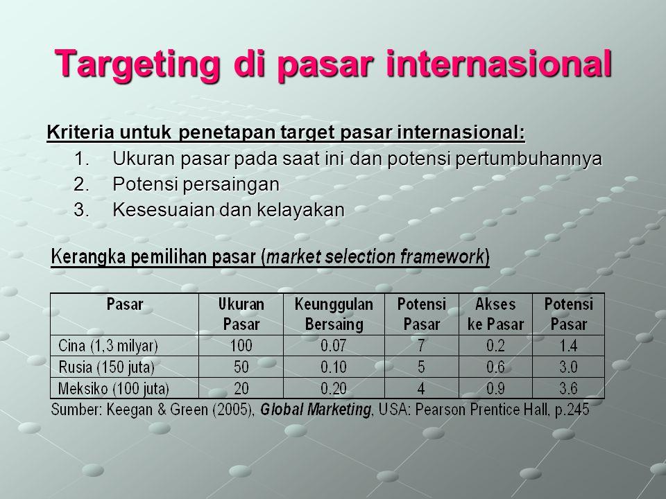 Targeting di pasar internasional