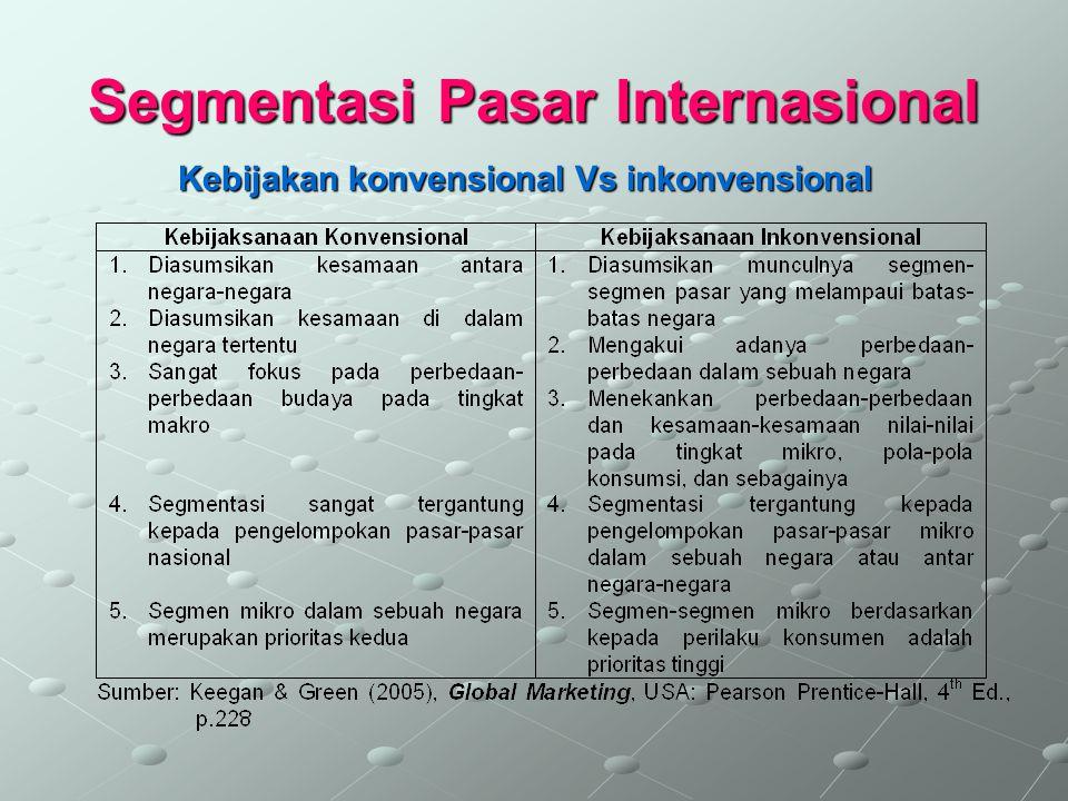 Segmentasi Pasar Internasional