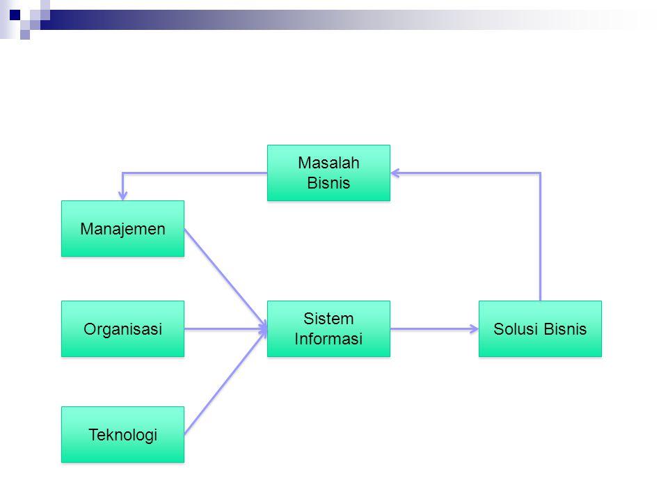 Masalah Bisnis Manajemen Organisasi Sistem Informasi Solusi Bisnis Teknologi