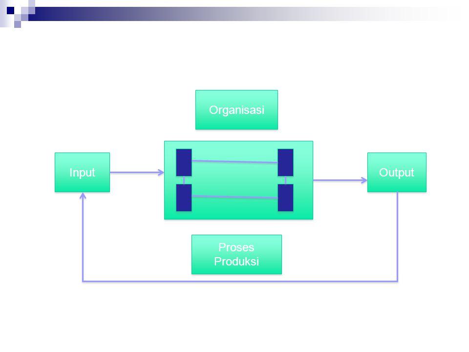 Organisasi Input Output Proses Produksi