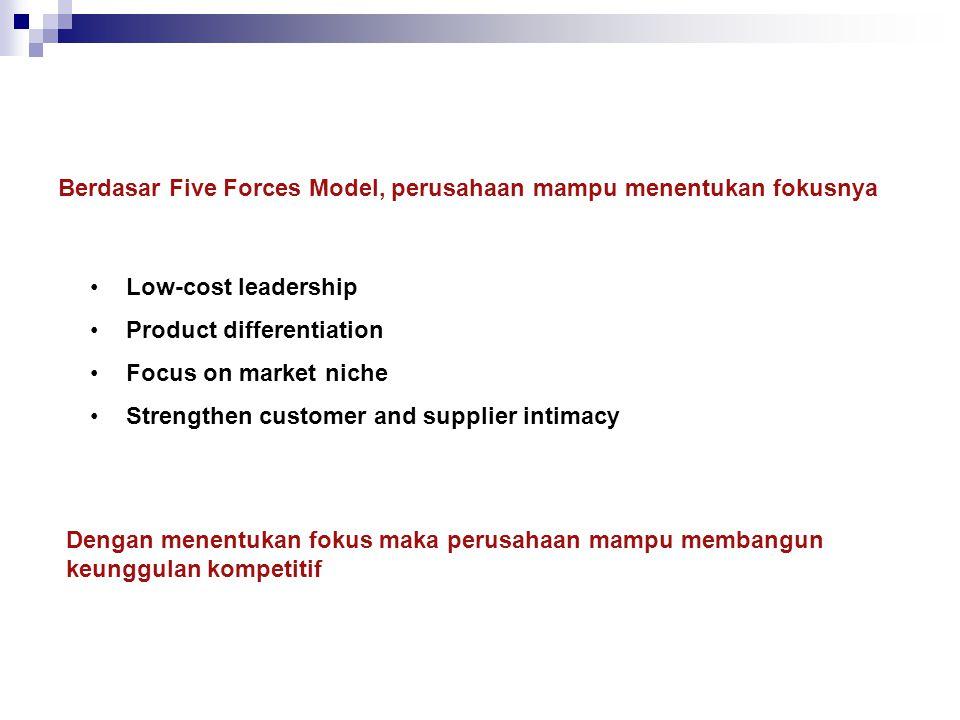 Berdasar Five Forces Model, perusahaan mampu menentukan fokusnya