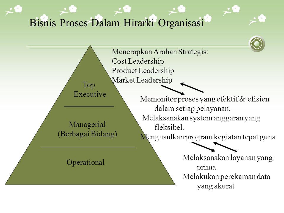 Bisnis Proses Dalam Hirarki Organisasi