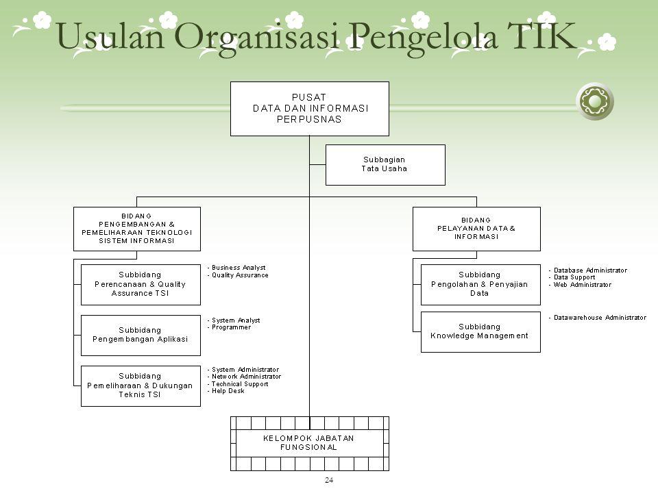Usulan Organisasi Pengelola TIK