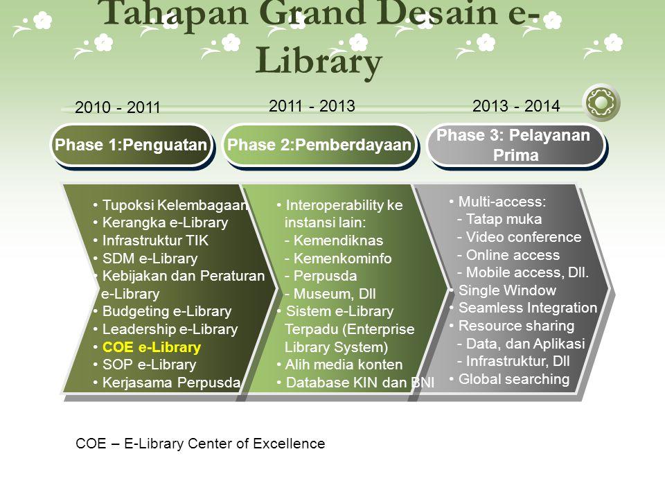 Tahapan Grand Desain e-Library