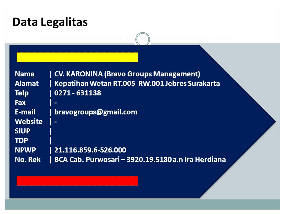 Data Legalitas Nama | CV. KARONINA (Bravo Groups Management)