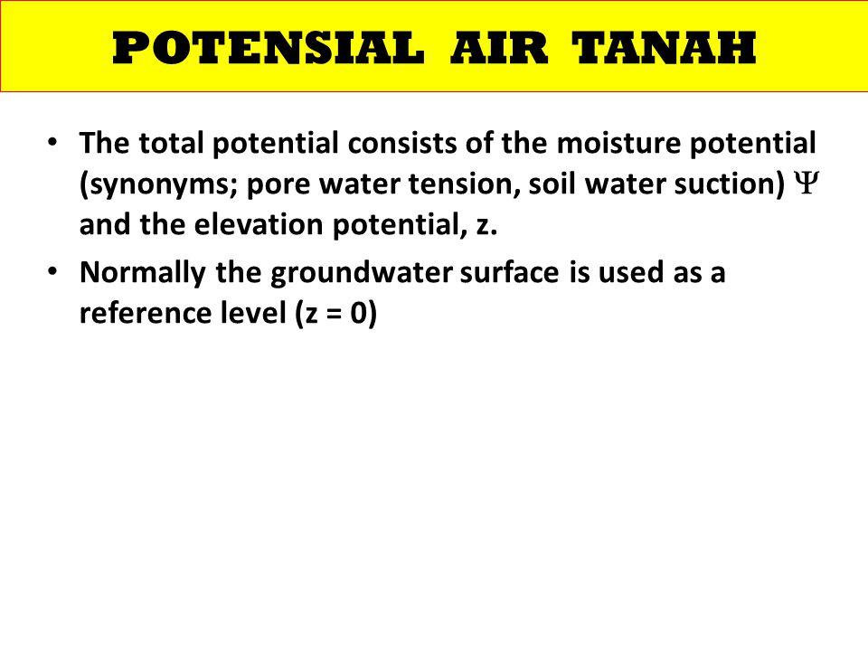 POTENSIAL AIR TANAH