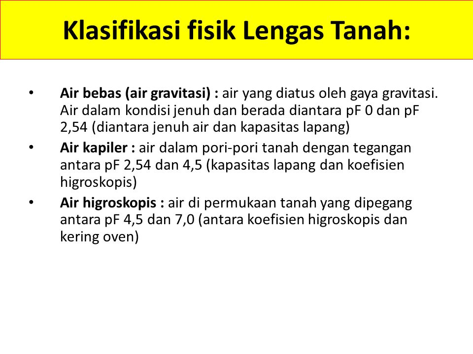 Klasifikasi fisik Lengas Tanah: