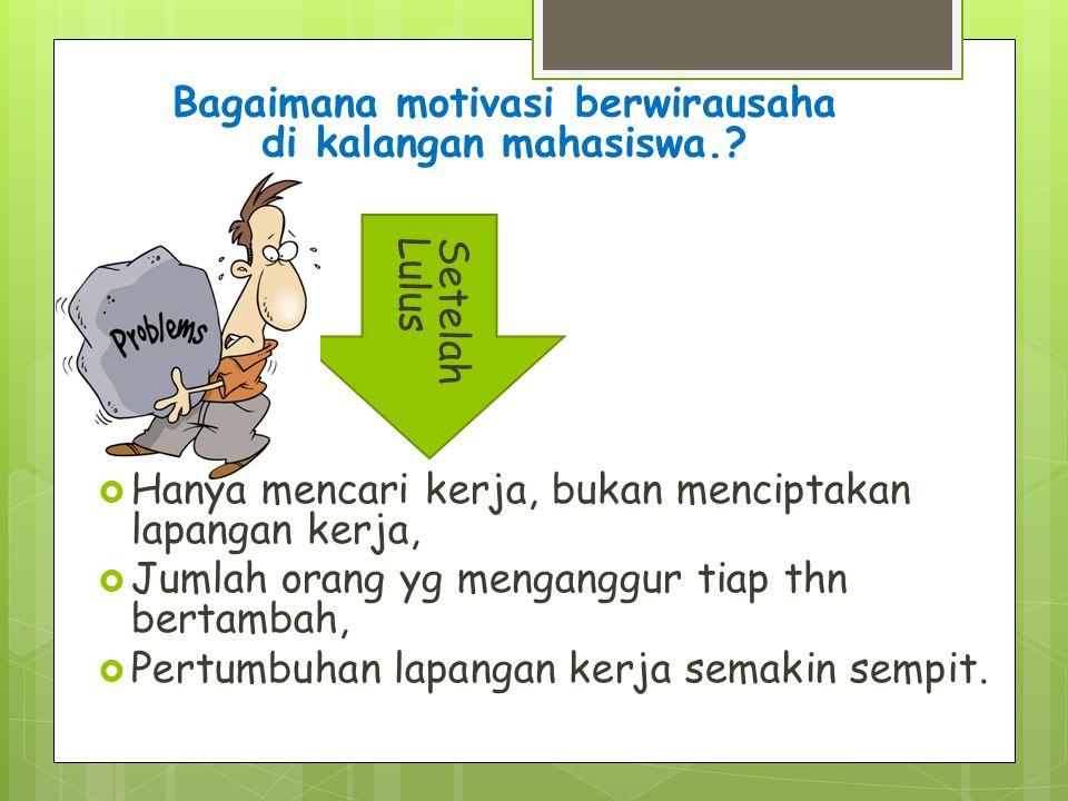 Bagaimana motivasi berwirausaha di kalangan mahasiswa.