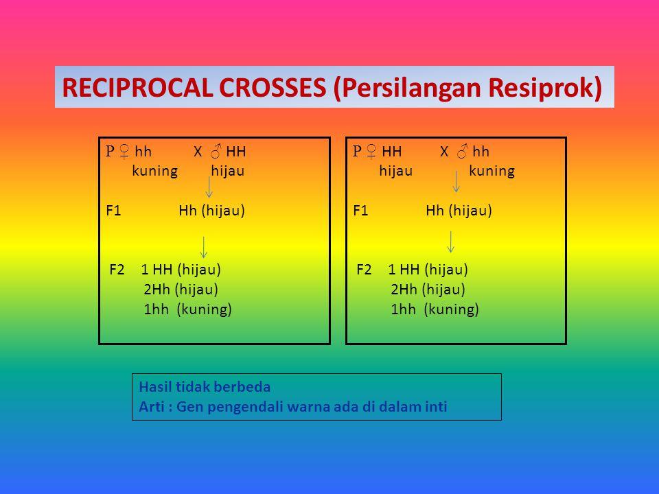 RECIPROCAL CROSSES (Persilangan Resiprok)