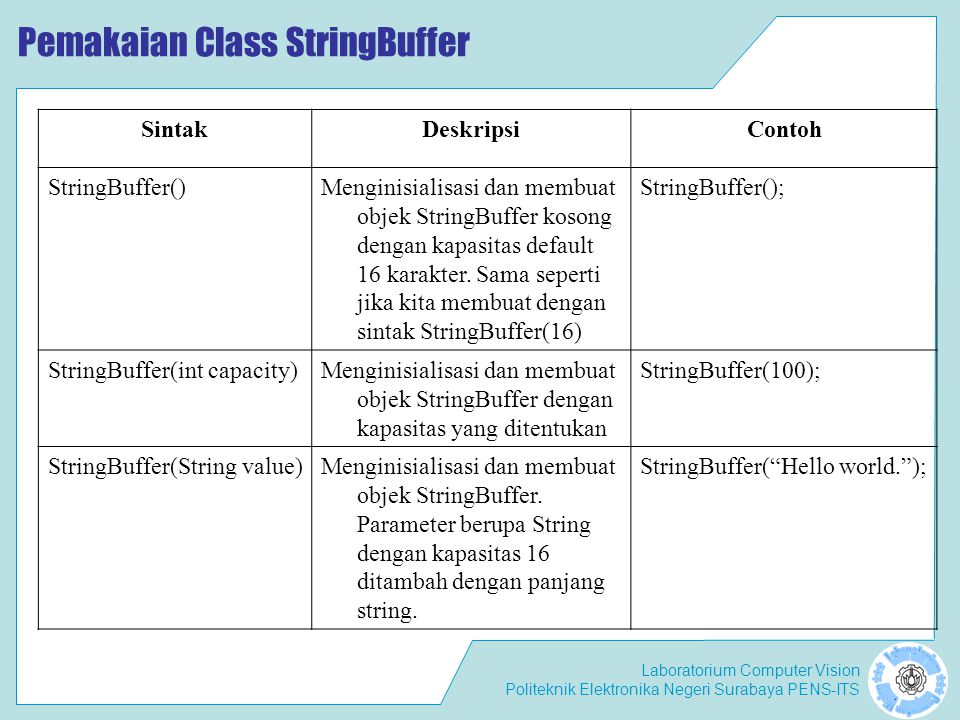 Pemakaian Class StringBuffer