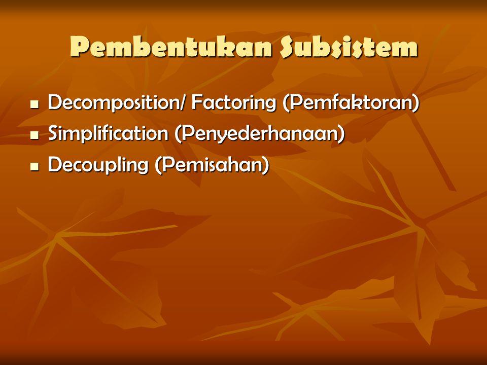 Pembentukan Subsistem