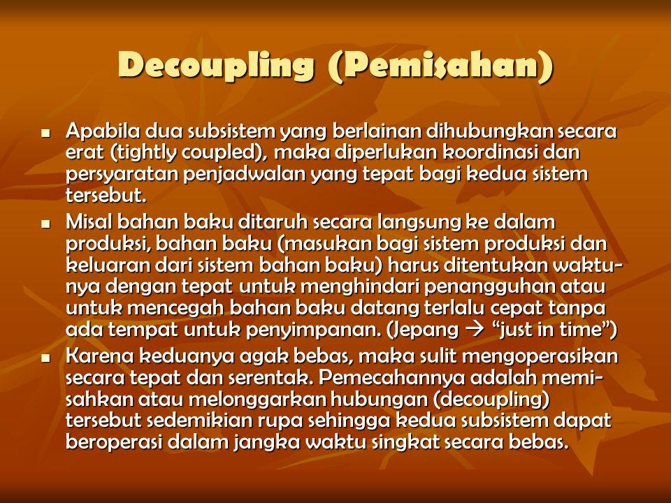 Decoupling (Pemisahan)