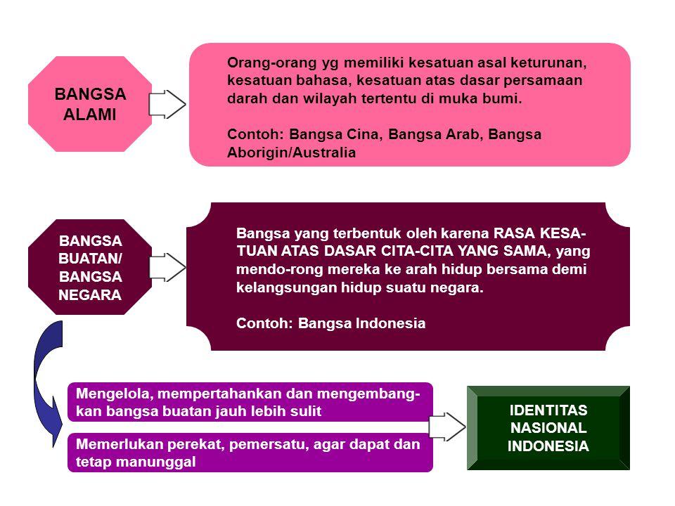 BANGSA BUATAN/ BANGSA NEGARA IDENTITAS NASIONAL INDONESIA
