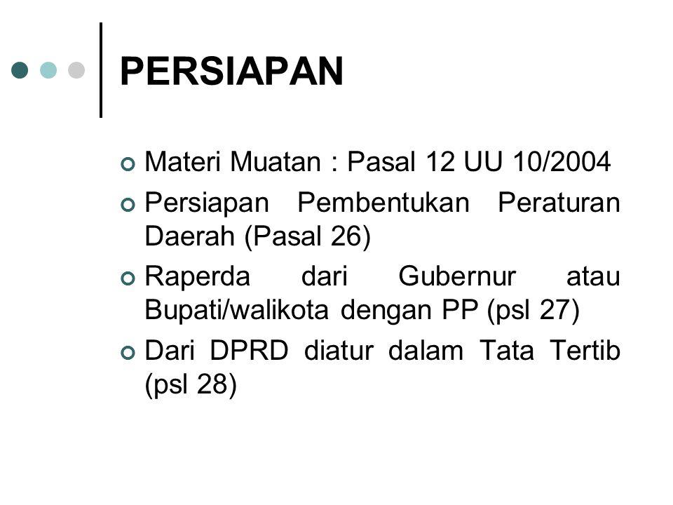 PERSIAPAN Materi Muatan : Pasal 12 UU 10/2004