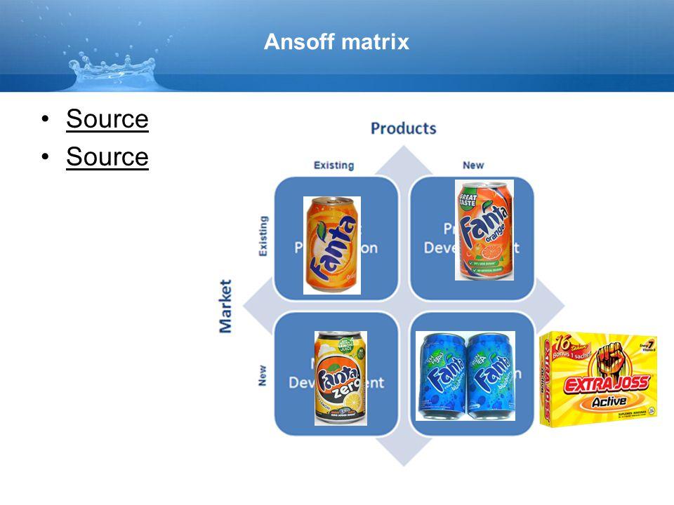 Ansoff matrix Source