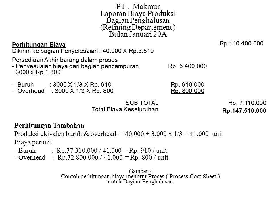 Laporan Biaya Produksi Bagian Penghalusan (Refining Departement )