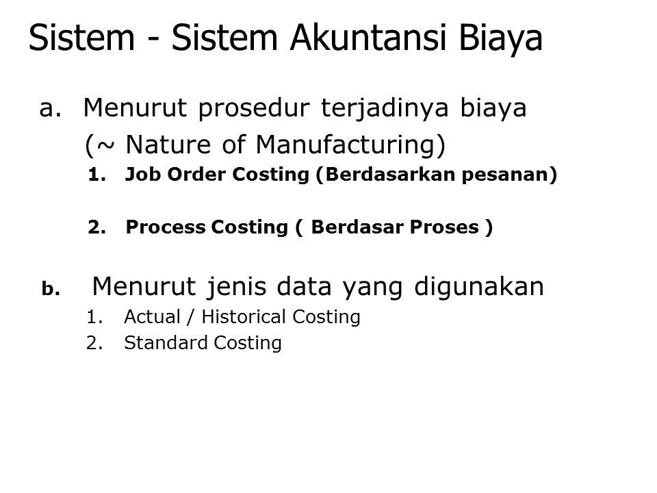 Sistem - Sistem Akuntansi Biaya