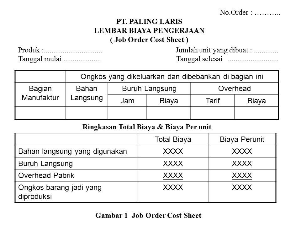 LEMBAR BIAYA PENGERJAAN ( Job Order Cost Sheet )