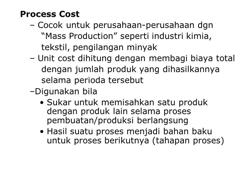 Process Cost Cocok untuk perusahaan-perusahaan dgn. Mass Production seperti industri kimia, tekstil, pengilangan minyak.