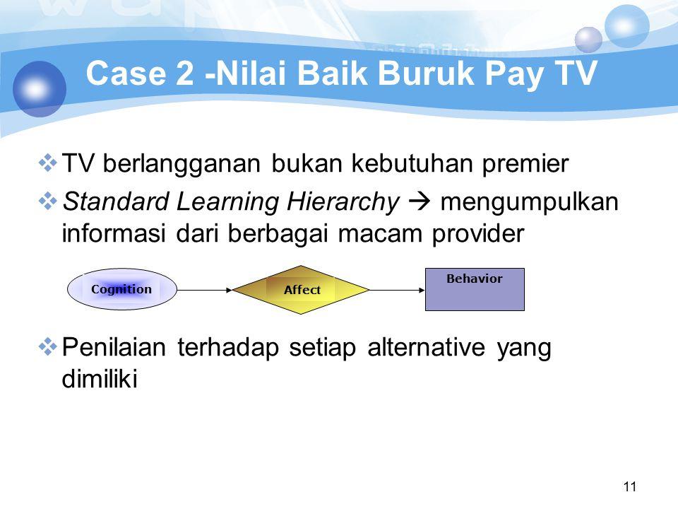 Case 2 -Nilai Baik Buruk Pay TV