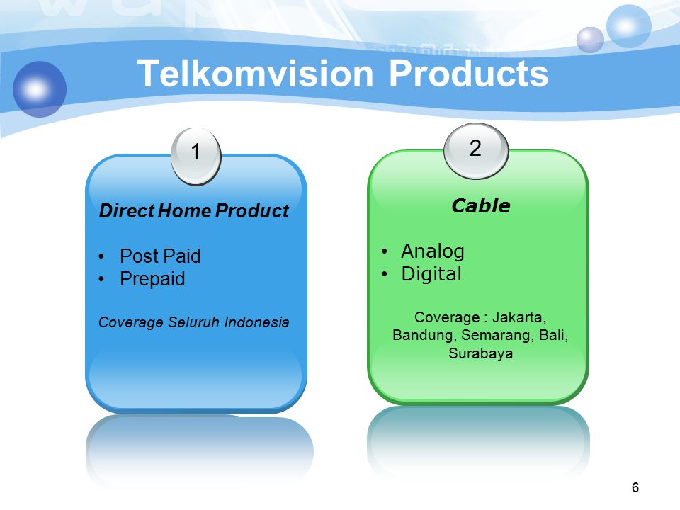 Telkomvision Products
