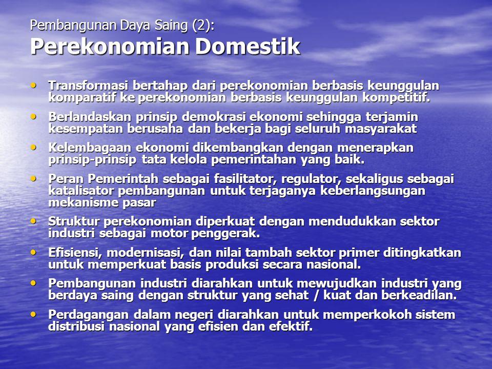 Pembangunan Daya Saing (2): Perekonomian Domestik