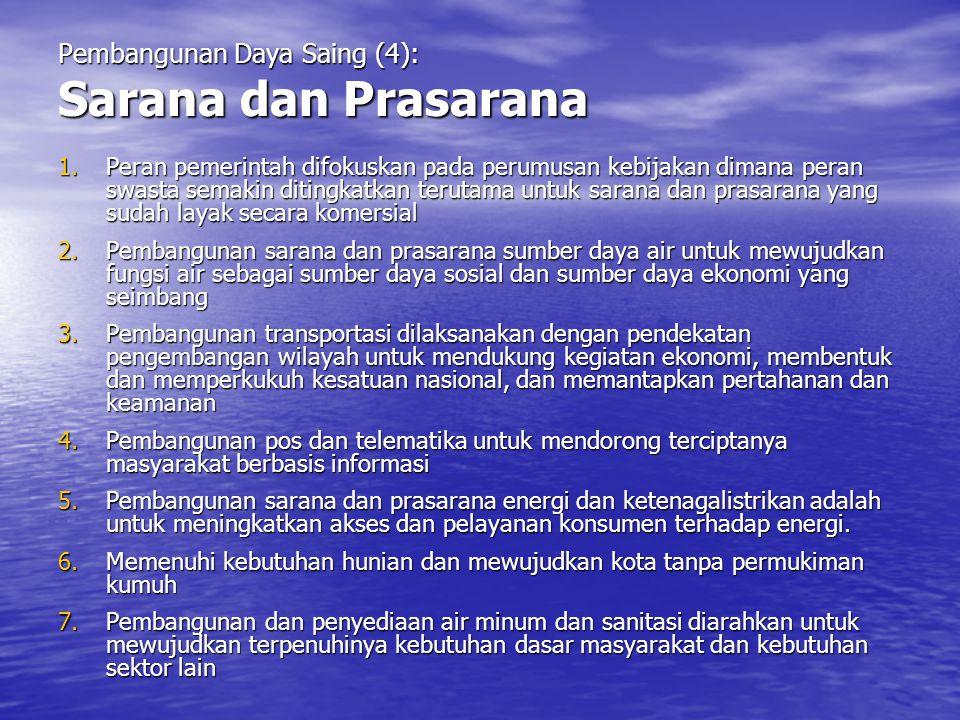 Pembangunan Daya Saing (4): Sarana dan Prasarana