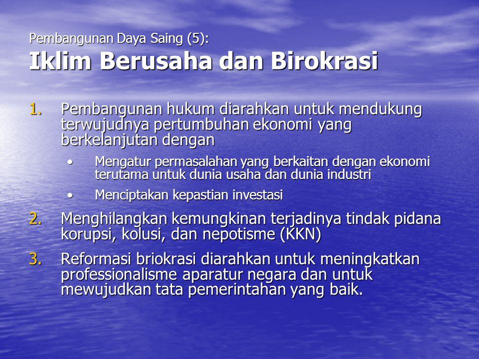 Pembangunan Daya Saing (5): Iklim Berusaha dan Birokrasi