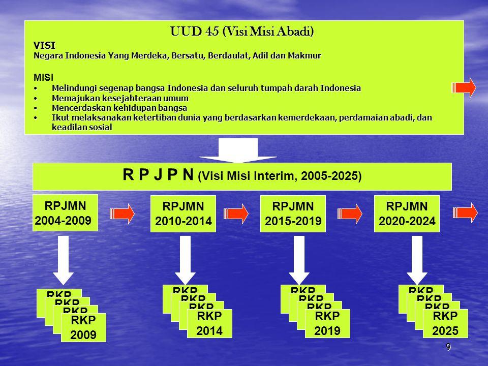 R P J P N (Visi Misi Interim, 2005-2025)