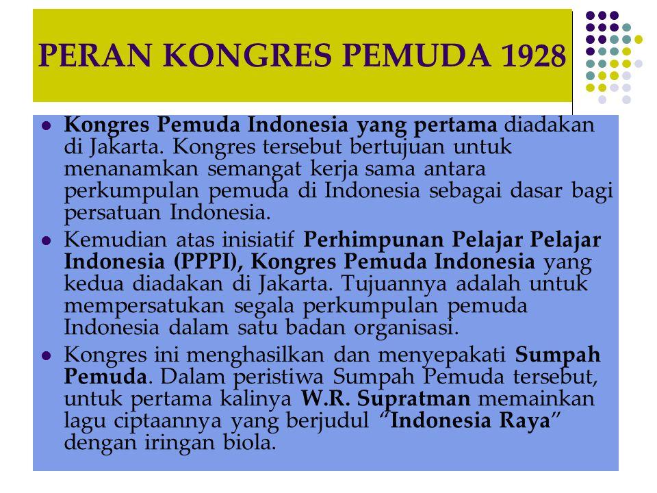 PERAN KONGRES PEMUDA 1928