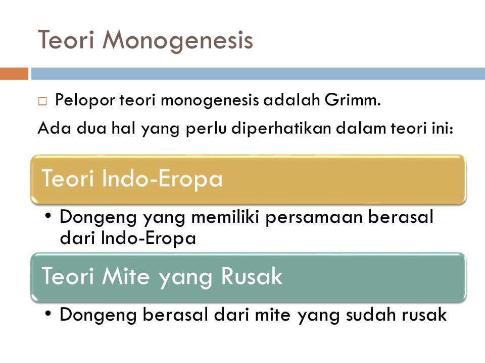 Teori Monogenesis Pelopor teori monogenesis adalah Grimm.