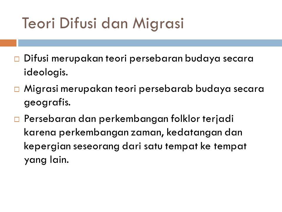 Teori Difusi dan Migrasi