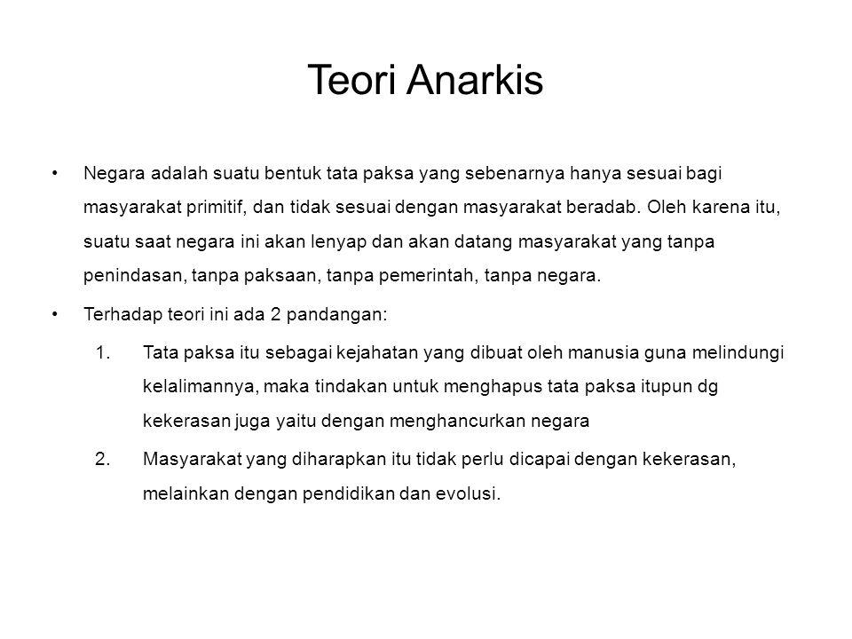 Teori Anarkis