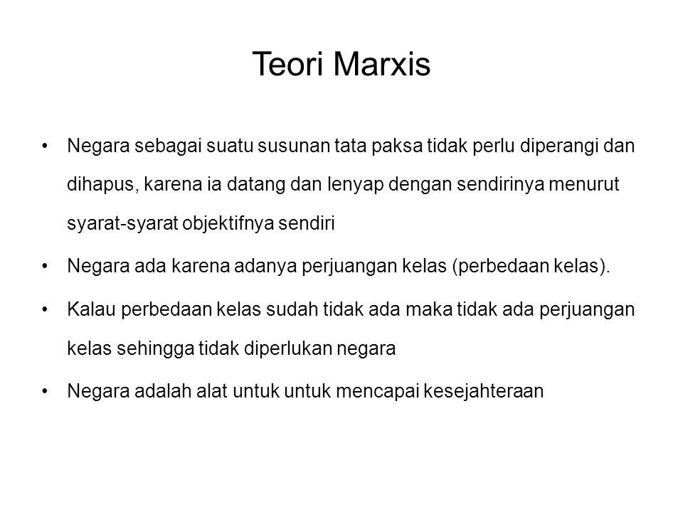 Teori Marxis