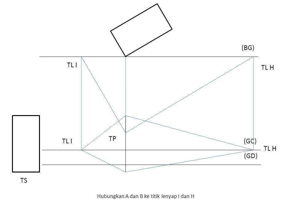 Hubungkan A dan B ke titik lenyap I dan H