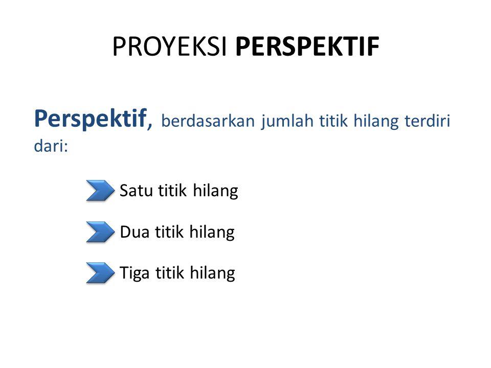 PROYEKSI PERSPEKTIF Perspektif, berdasarkan jumlah titik hilang terdiri dari: Satu titik hilang. Dua titik hilang.