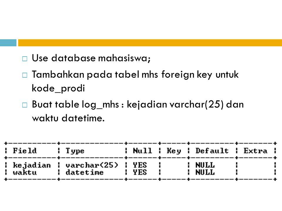 Use database mahasiswa;