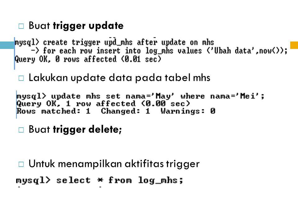 Buat trigger update Lakukan update data pada tabel mhs.