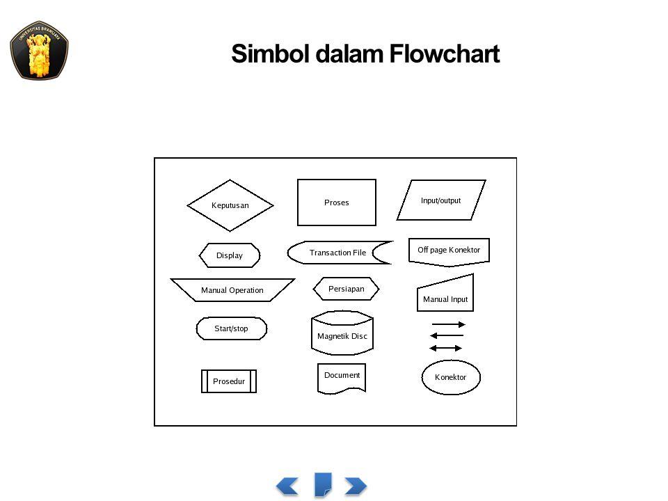 Simbol dalam Flowchart