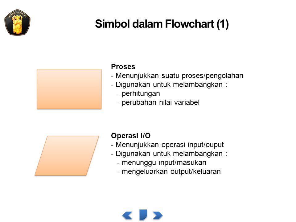 Simbol dalam Flowchart (1)