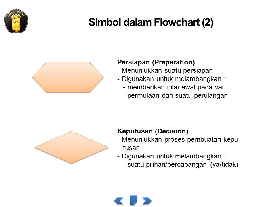 Simbol dalam Flowchart (2)